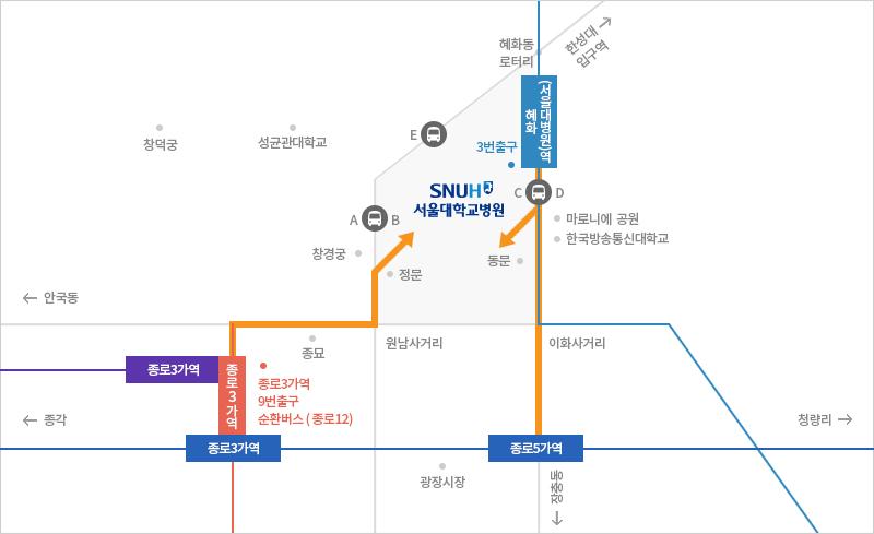 4호선 혜화(서울대학교병원)역 3번출구, 1,3,5호선 종로 3가역 9번출구, 순환버스(종로12), 1호선 종로5가역