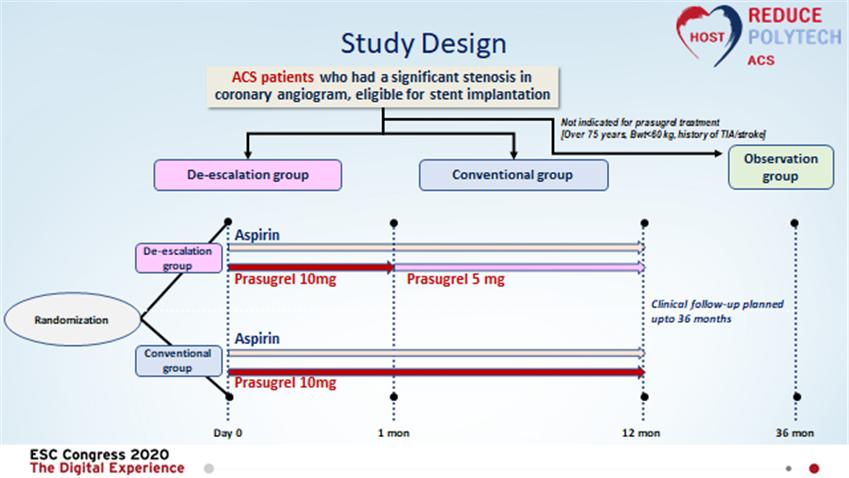 이번 연구의 디자인.